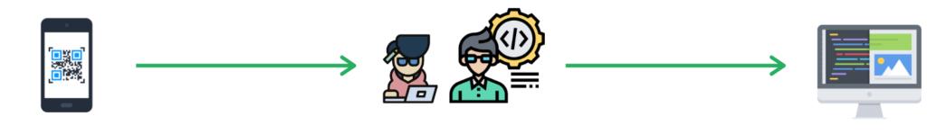 developer and designer work on qr code webpage
